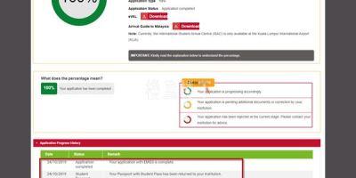 马来西亚语言学校签证拿下来之后是否一定要上课的?