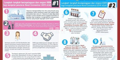 马来西亚新冠肺炎最新病例均与宗教活动相关联,且在Sri Petaling地区