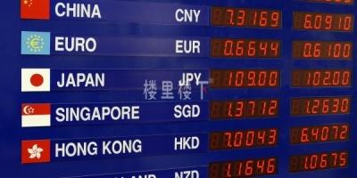 6月马来西亚最新汇率情况走势图