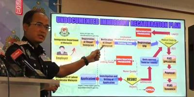 疫情期间马来西亚移民局自首可以通过这个平台去实现